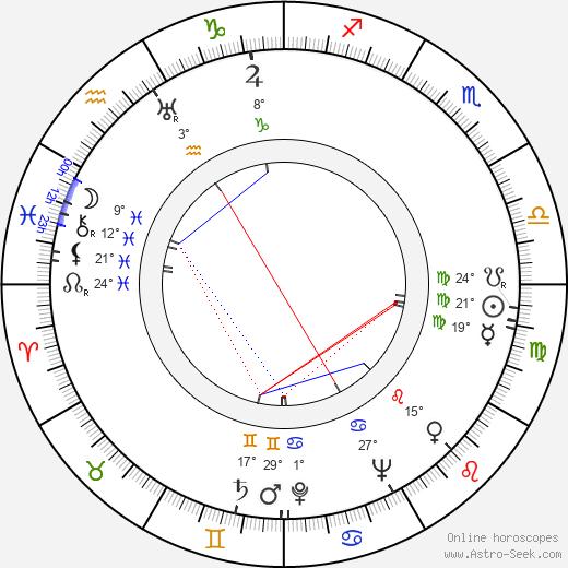 Annalisa Ericson birth chart, biography, wikipedia 2019, 2020