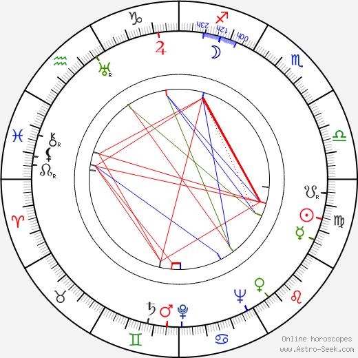 Anthony Quayle tema natale, oroscopo, Anthony Quayle oroscopi gratuiti, astrologia