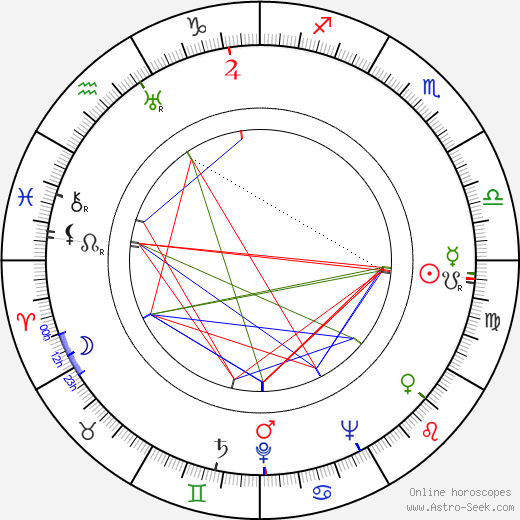 Erik Blomberg birth chart, Erik Blomberg astro natal horoscope, astrology
