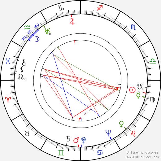Ettore Cella birth chart, Ettore Cella astro natal horoscope, astrology