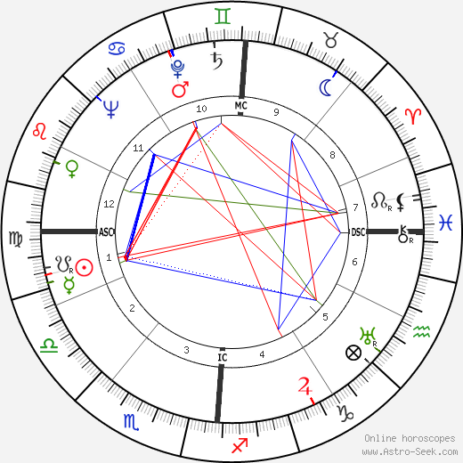 Frances Farmer astro natal birth chart, Frances Farmer horoscope, astrology