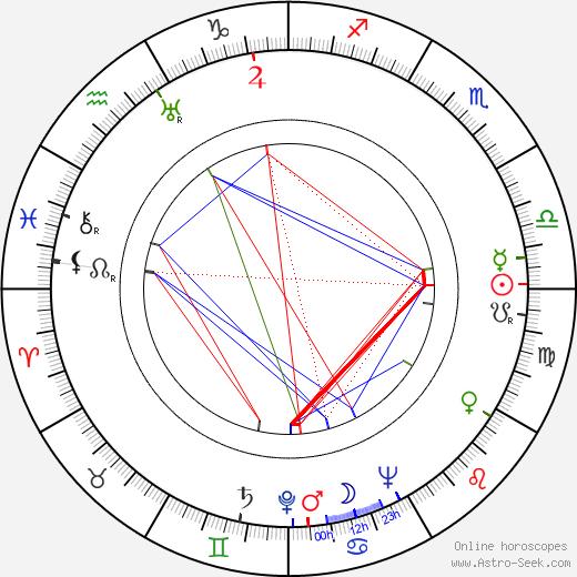 Herb Jeffries день рождения гороскоп, Herb Jeffries Натальная карта онлайн