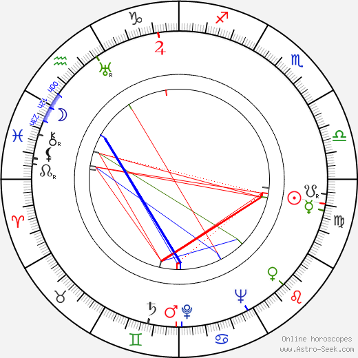 Herman Goldstine astro natal birth chart, Herman Goldstine horoscope, astrology