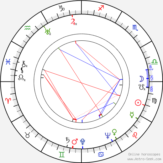 James Alexander tema natale, oroscopo, James Alexander oroscopi gratuiti, astrologia
