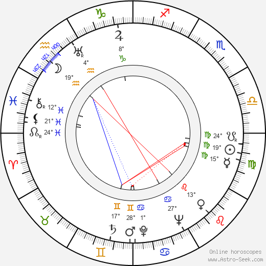 Jesse Owens birth chart, biography, wikipedia 2018, 2019
