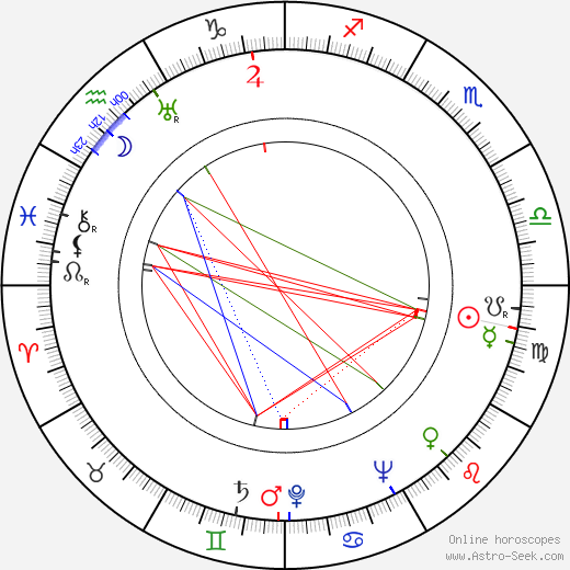 Jesse Owens astro natal birth chart, Jesse Owens horoscope, astrology