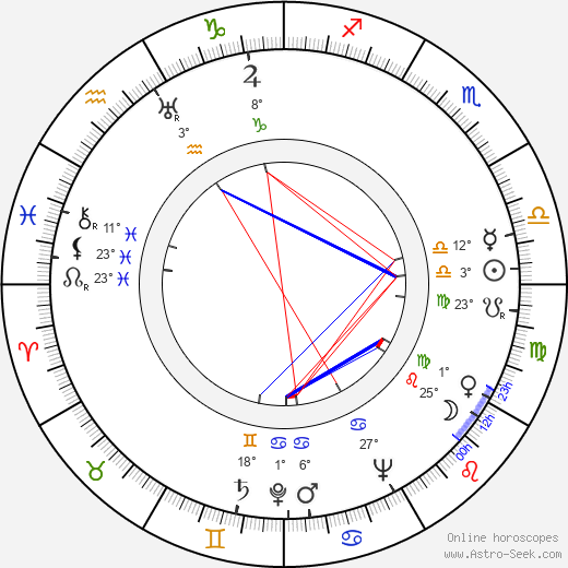 Margery Mason birth chart, biography, wikipedia 2019, 2020