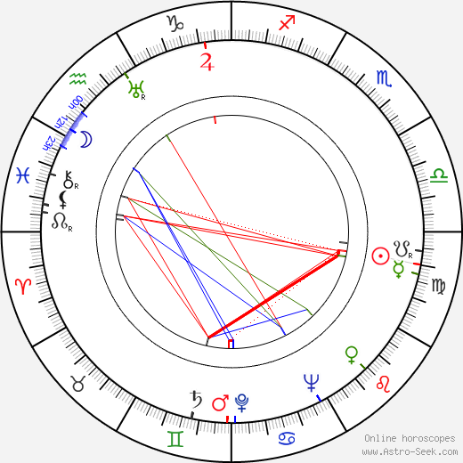 Margit Symo день рождения гороскоп, Margit Symo Натальная карта онлайн