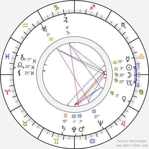 Stanley Kramer birth chart, biography, wikipedia 2020, 2021