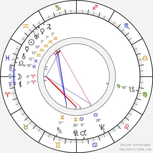 David Wayne birth chart, biography, wikipedia 2019, 2020