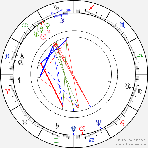 Hana Vítová день рождения гороскоп, Hana Vítová Натальная карта онлайн