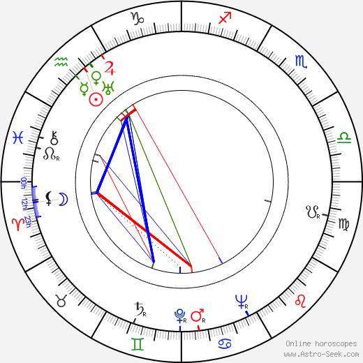 Johannes Virolainen tema natale, oroscopo, Johannes Virolainen oroscopi gratuiti, astrologia