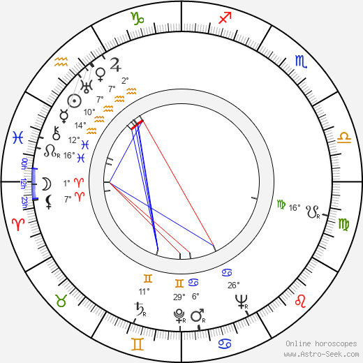 John Ireland birth chart, biography, wikipedia 2019, 2020