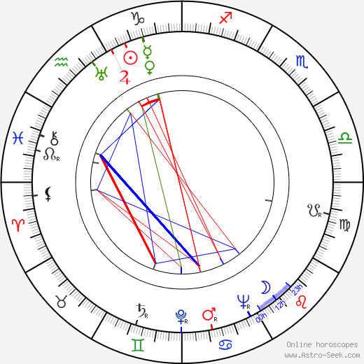 Osa Massen birth chart, Osa Massen astro natal horoscope, astrology