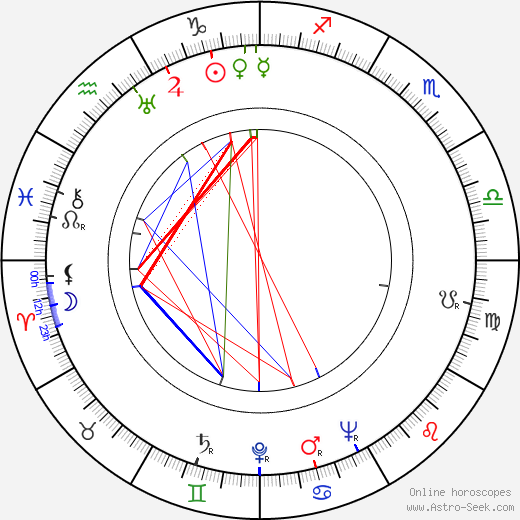 Pavel Blumenfeld astro natal birth chart, Pavel Blumenfeld horoscope, astrology