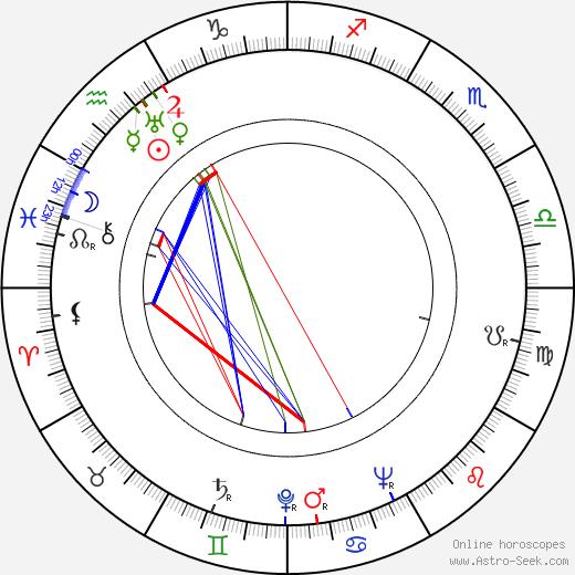 Tom Neal tema natale, oroscopo, Tom Neal oroscopi gratuiti, astrologia
