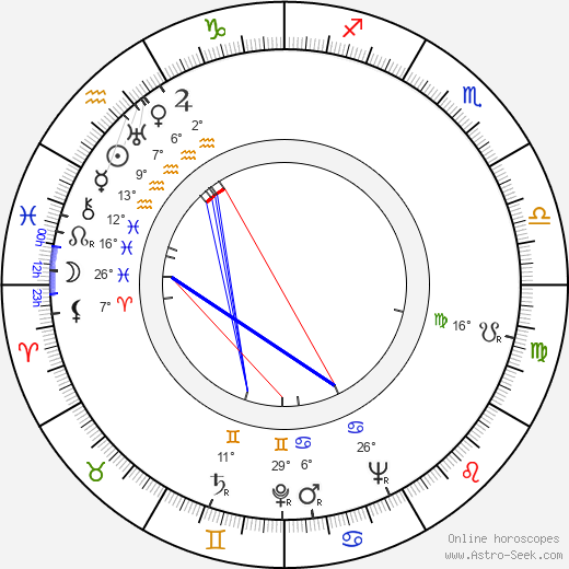 Vittorio Cottafavi birth chart, biography, wikipedia 2019, 2020