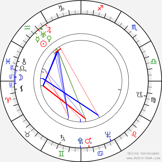 Vittorio Cottafavi birth chart, Vittorio Cottafavi astro natal horoscope, astrology