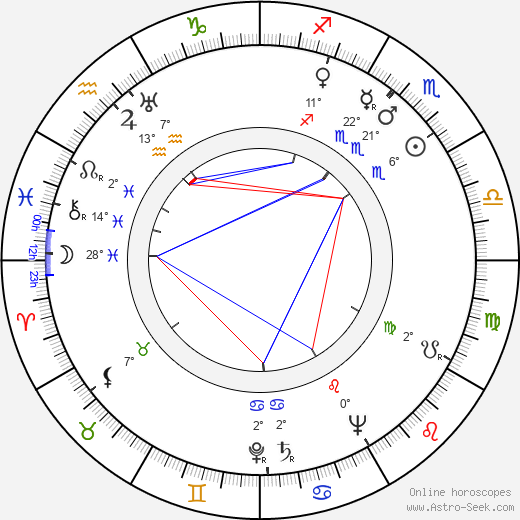 Arvon Dale birth chart, biography, wikipedia 2019, 2020