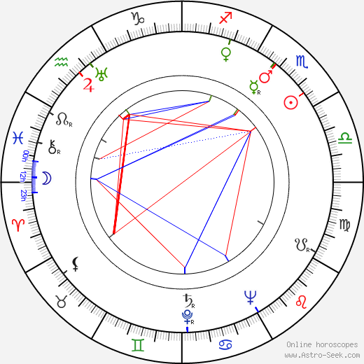 Arvon Dale birth chart, Arvon Dale astro natal horoscope, astrology