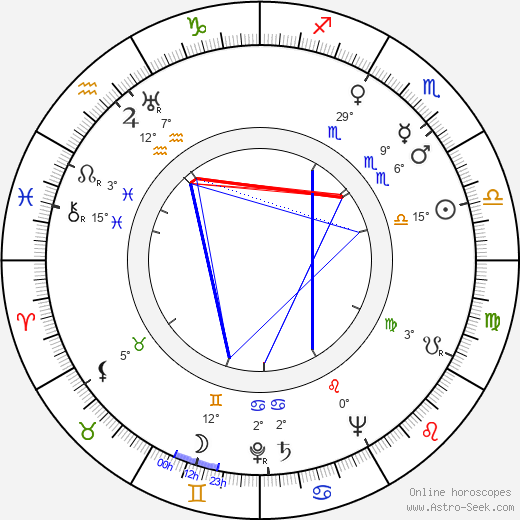 Edward Andrews birth chart, biography, wikipedia 2018, 2019