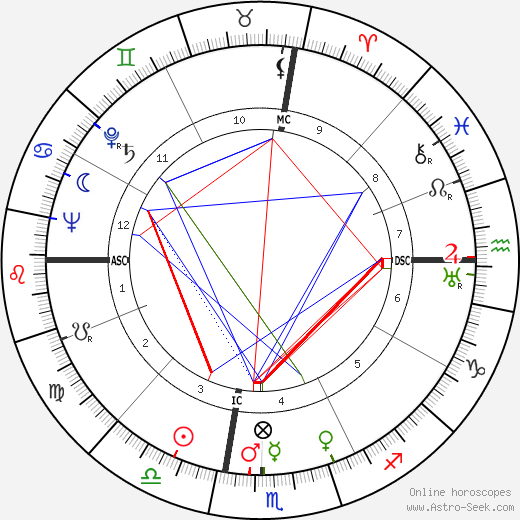 Frederick Everett Leek день рождения гороскоп, Frederick Everett Leek Натальная карта онлайн