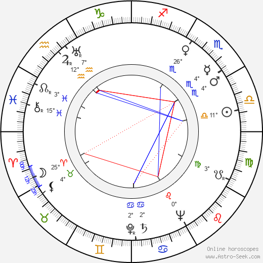 John Taylor birth chart, biography, wikipedia 2018, 2019