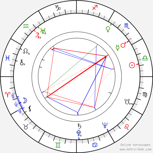 John Taylor astro natal birth chart, John Taylor horoscope, astrology