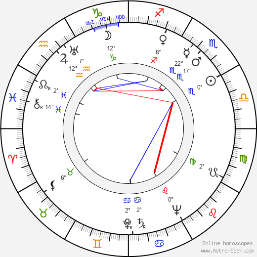 Reginald Kernan birth chart, biography, wikipedia 2019, 2020