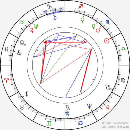 Reginald Kernan birth chart, Reginald Kernan astro natal horoscope, astrology
