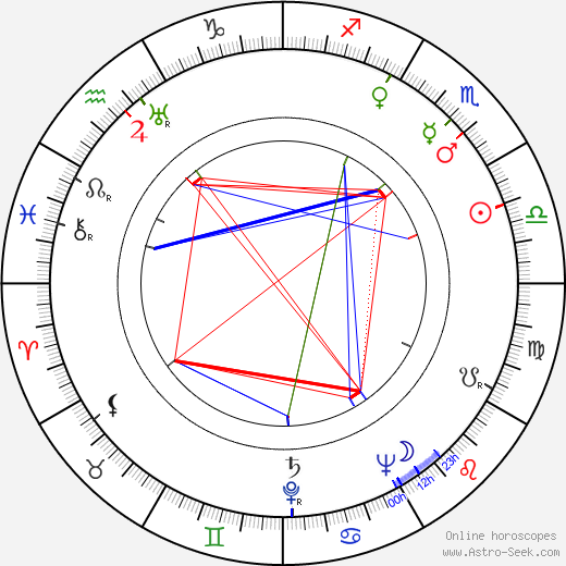 Walter Brooke tema natale, oroscopo, Walter Brooke oroscopi gratuiti, astrologia