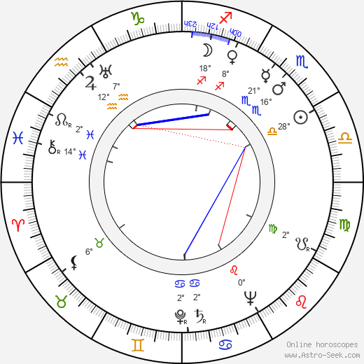 William F. Claxton birth chart, biography, wikipedia 2019, 2020
