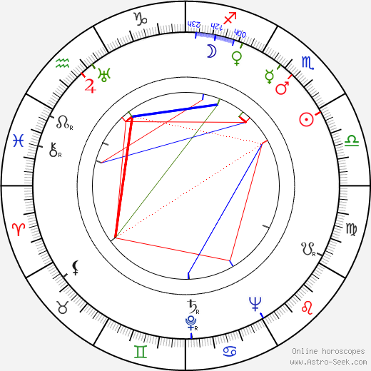 William F. Claxton astro natal birth chart, William F. Claxton horoscope, astrology