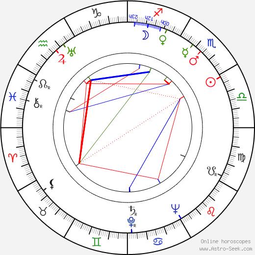William F. Claxton день рождения гороскоп, William F. Claxton Натальная карта онлайн