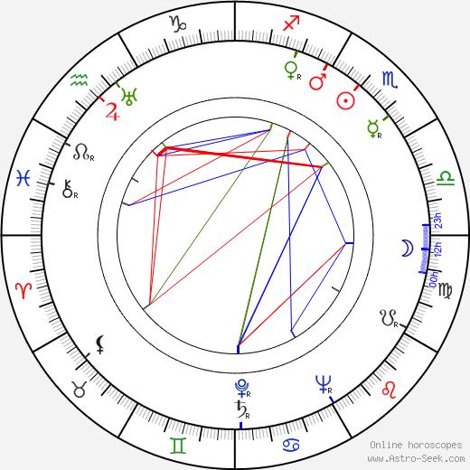 David Bond tema natale, oroscopo, David Bond oroscopi gratuiti, astrologia
