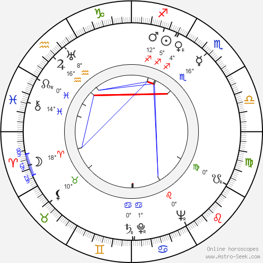 Eino E. Suolahti birth chart, biography, wikipedia 2019, 2020