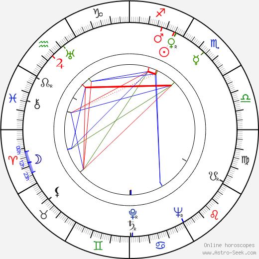 Eino E. Suolahti astro natal birth chart, Eino E. Suolahti horoscope, astrology