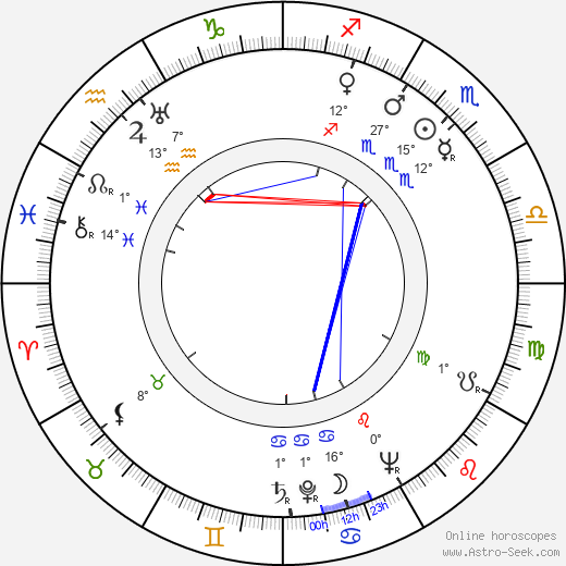 Francia Seguy birth chart, biography, wikipedia 2020, 2021