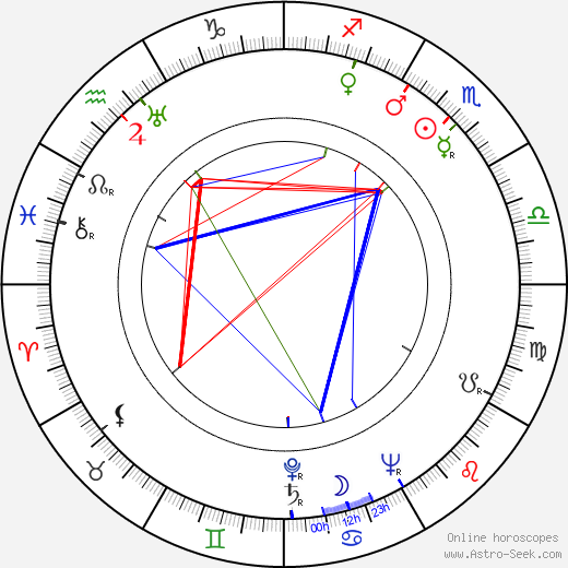 Francia Seguy день рождения гороскоп, Francia Seguy Натальная карта онлайн