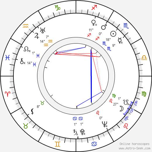 Howard Fast birth chart, biography, wikipedia 2020, 2021
