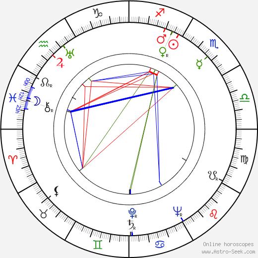 Jacques Debary tema natale, oroscopo, Jacques Debary oroscopi gratuiti, astrologia