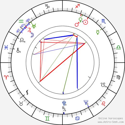 Vera Carmi tema natale, oroscopo, Vera Carmi oroscopi gratuiti, astrologia