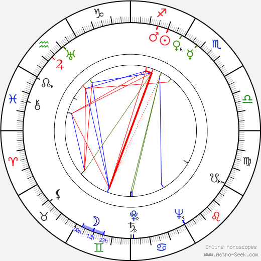 Adolph Green astro natal birth chart, Adolph Green horoscope, astrology