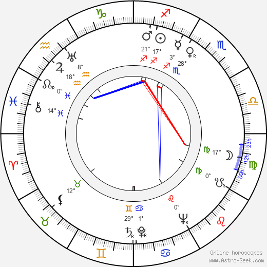 Astrid Henning-Jensen birth chart, biography, wikipedia 2019, 2020