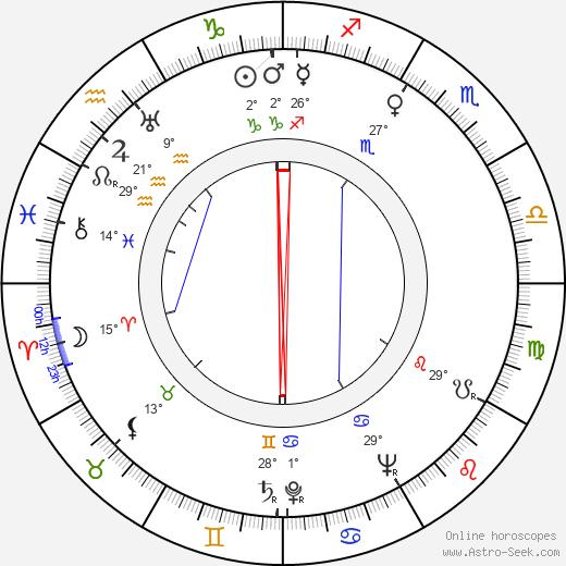 Betty Tolarová birth chart, biography, wikipedia 2020, 2021