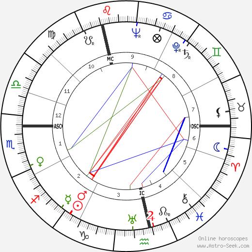 Cornelius Crone tema natale, oroscopo, Cornelius Crone oroscopi gratuiti, astrologia