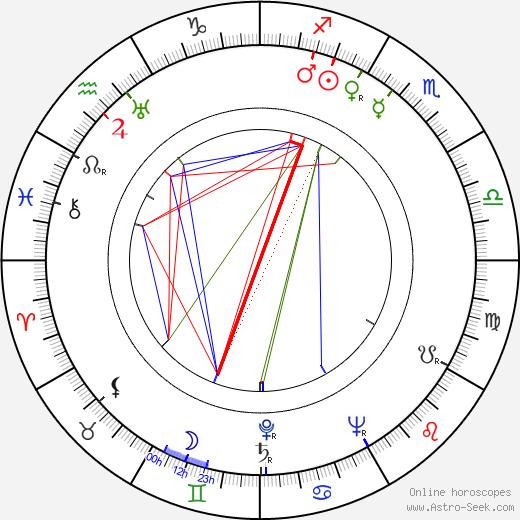 Eddie Sauter birth chart, Eddie Sauter astro natal horoscope, astrology