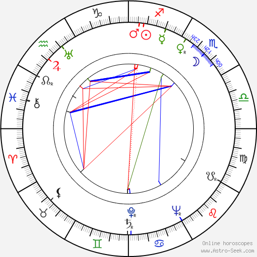 Ervín Zolar birth chart, Ervín Zolar astro natal horoscope, astrology