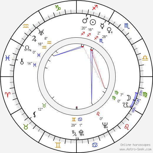 Frances Reid birth chart, biography, wikipedia 2019, 2020