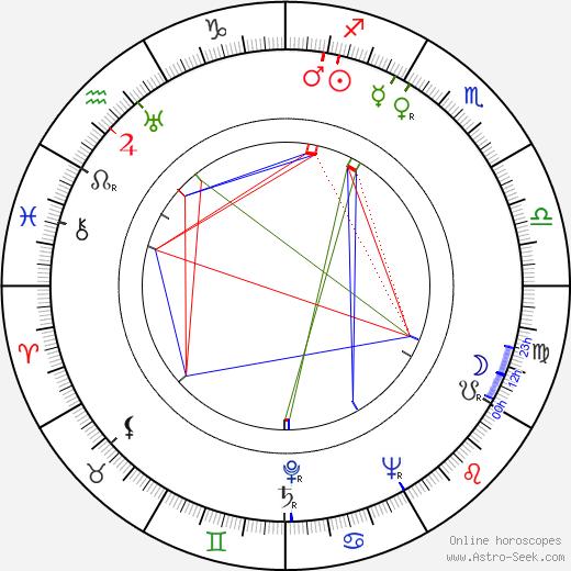 Frances Reid astro natal birth chart, Frances Reid horoscope, astrology